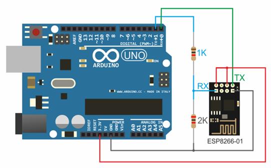 Conexión ESP8266-01 a Arduino Uno