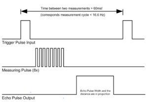 Arduino distance sensor HC SR04